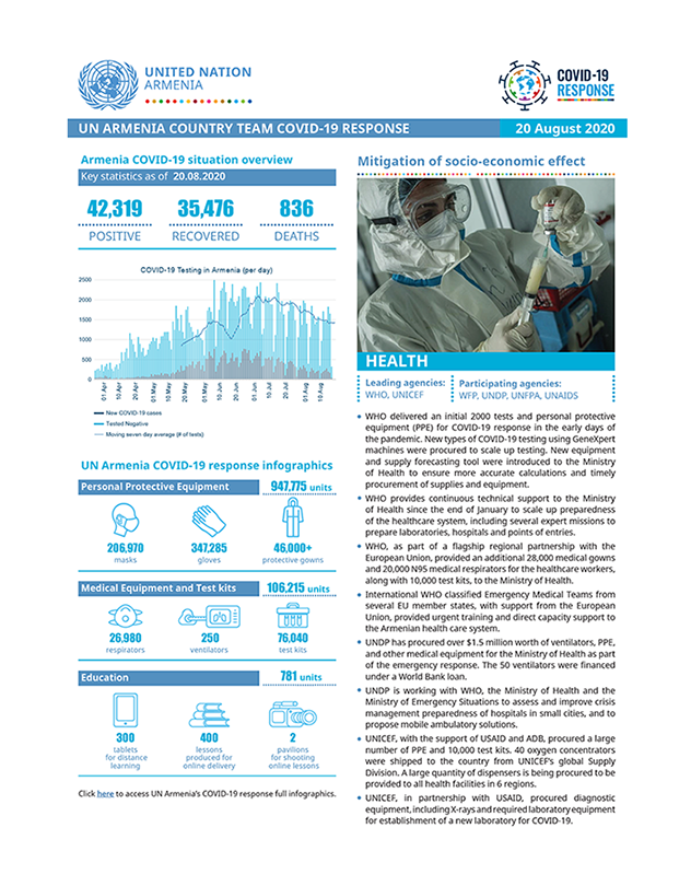 UN Armenia COVID-19 Response Newsletter first page.