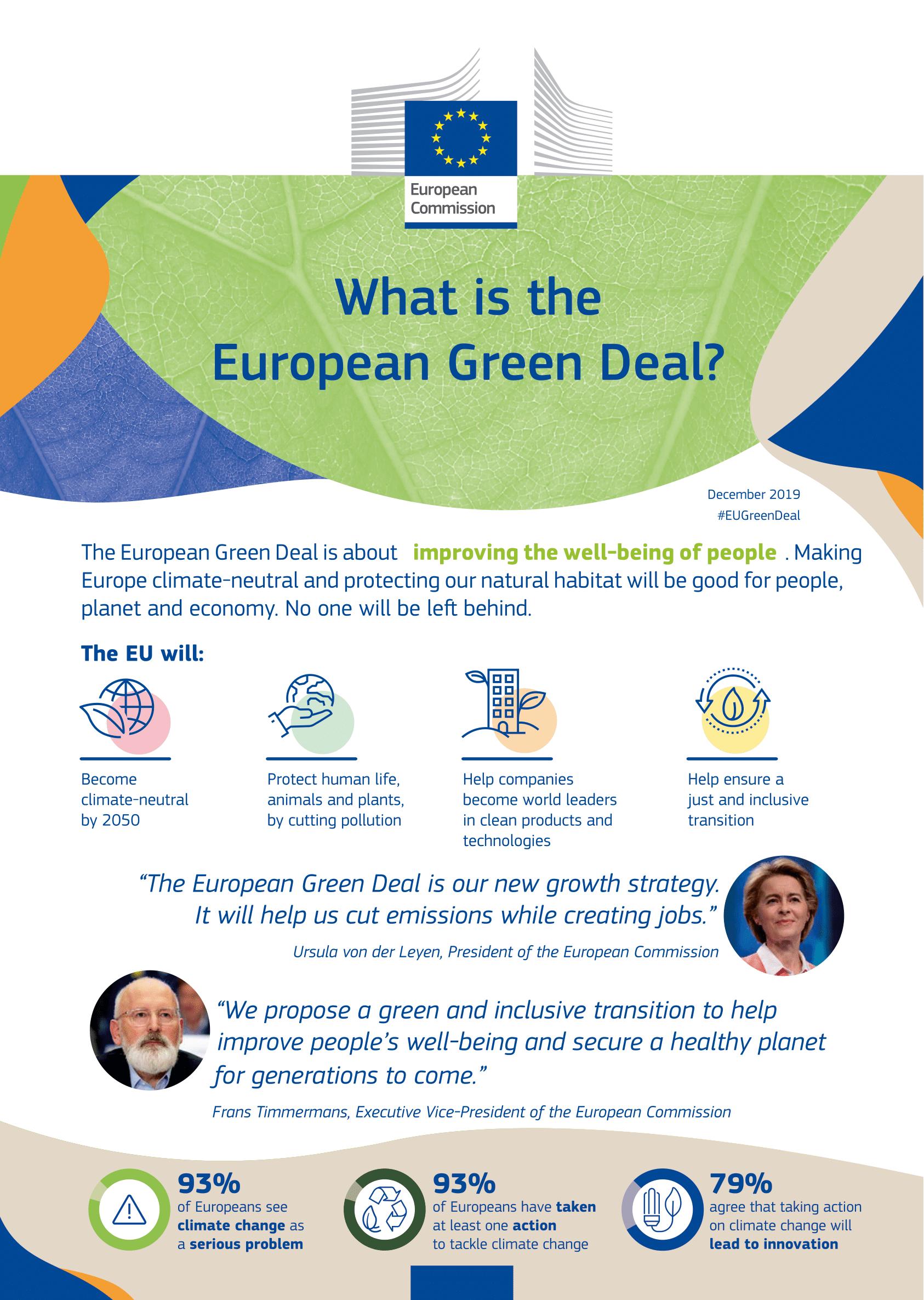 EU Green Deal Factsheets cover