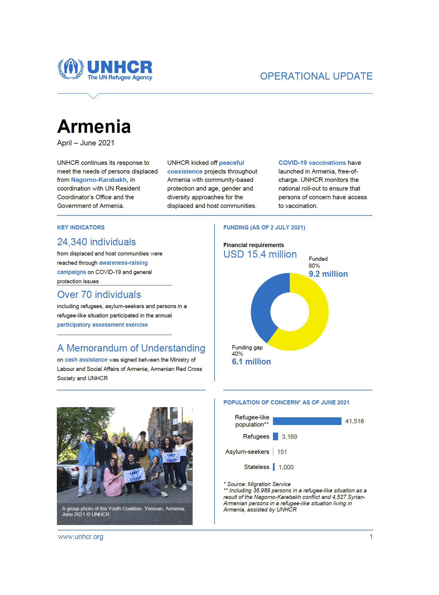 UNHCR Armenia Operational Update's cover page for April-June 2021.