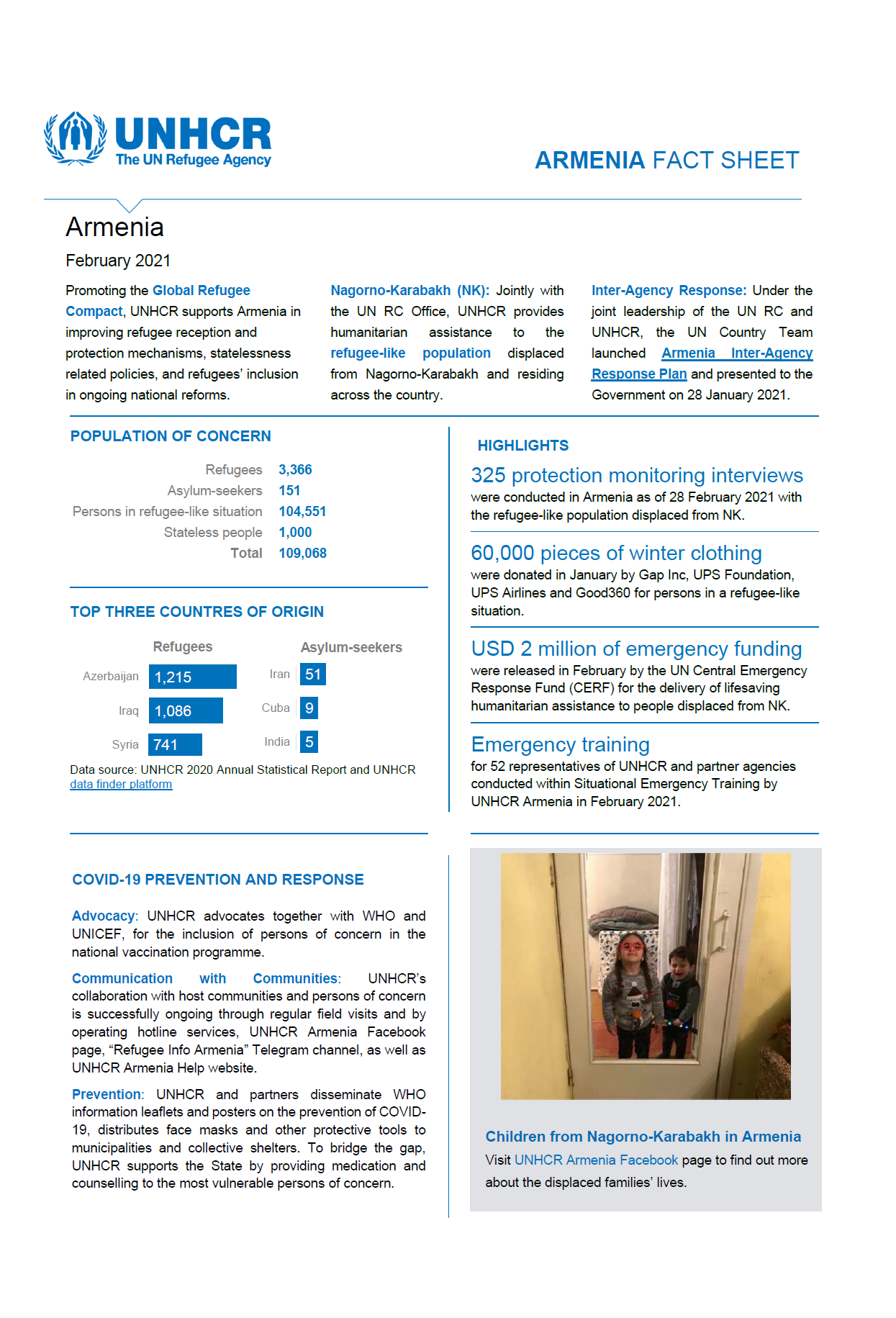 UNHCR Fact Sheet's cover page for February 2021