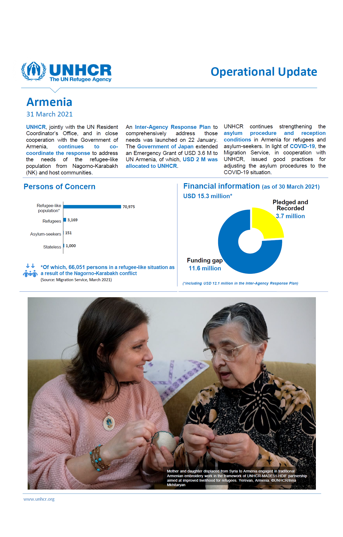 UNHCR Armenia Operational Update's cover page for January-March 2021.